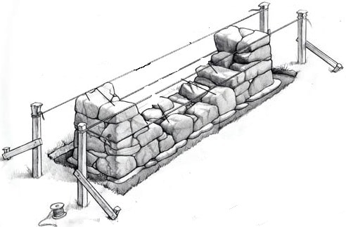 Costo Muro A Secco Al Metro