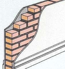 Composizione del muro portante