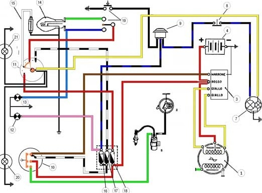 Schema Quadro Elettrico Per Civile Abitazione : Schema impianto elettrico edilnet