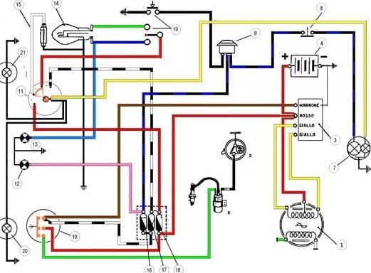 Schema impianto elettrico casa bticino elegant schema impianto elettrico casa bticino with - Schema impianto allarme casa ...