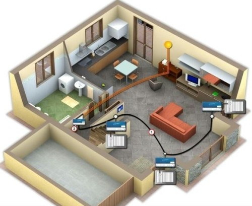 Foto di una Schema di un impianto elettrico di interno casa