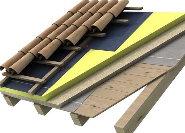 Il tetto ventilato per la mansarda blog edilnet for Costo tetto in legno al mq