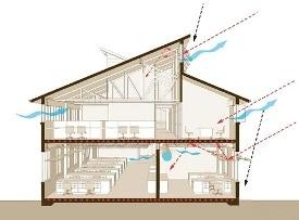 ventilazione meccanica controllata centralizzata