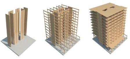 la realizzazione di un nuovo edificio necessita del Permesso di Costruire.