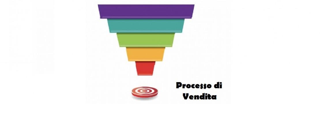 Processo di vendita: le 6 colonne fondamentali