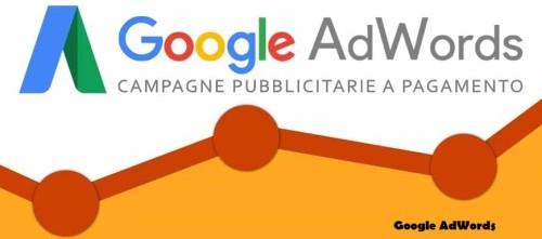 Campagna pubblicitaria Adwords di Google