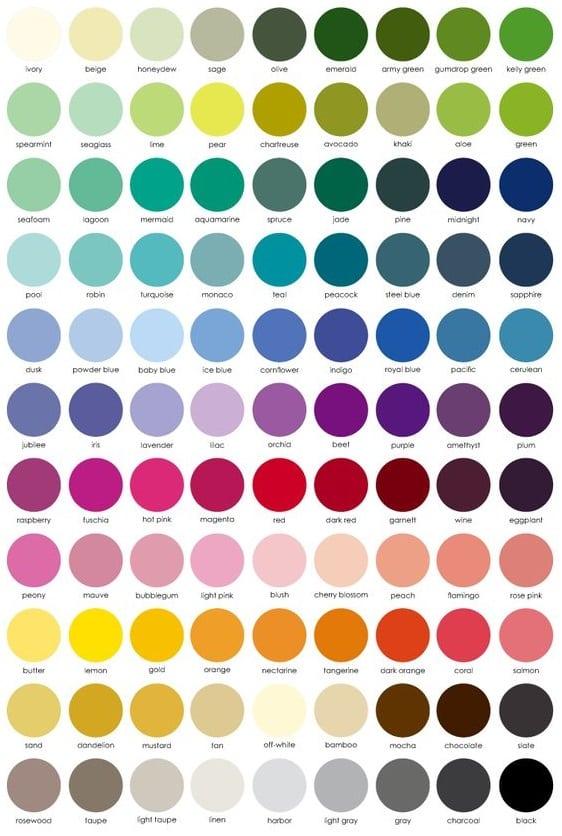 Immagine di un catalogo per la scelta dei colori