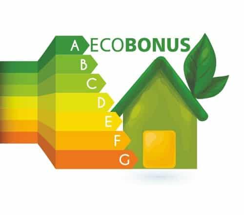 Ecobonus 110: guida dalla A alla Z-Blog-Edilnet